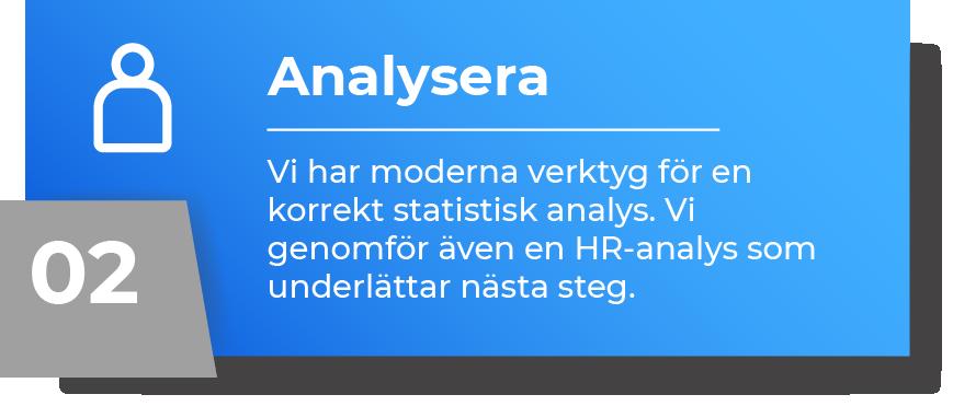 Analysera