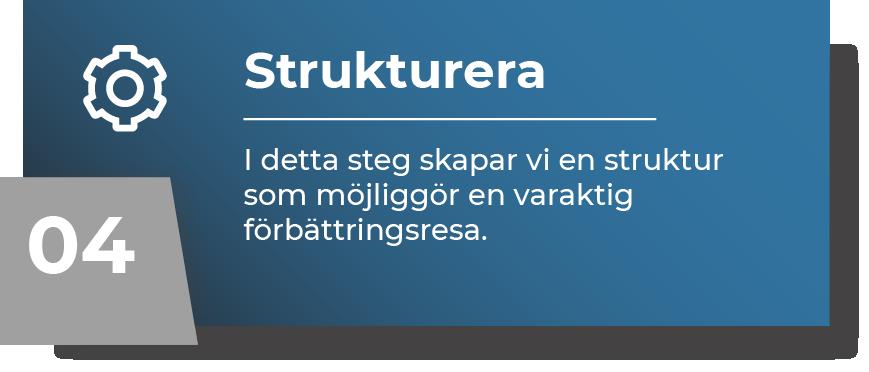 Strukturera